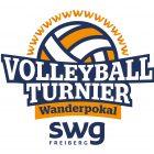 Gruppenauslosung der Volleyballmannschaften